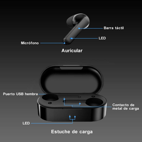 Características Auriculares Bluetooth 5.0, HOMSCAM